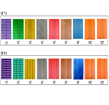 Capacity by Colors